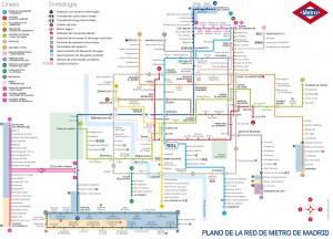 Mapa metro de Madrid
